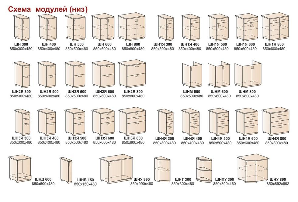 Варианты конфигурации напольных шкафов для кухни