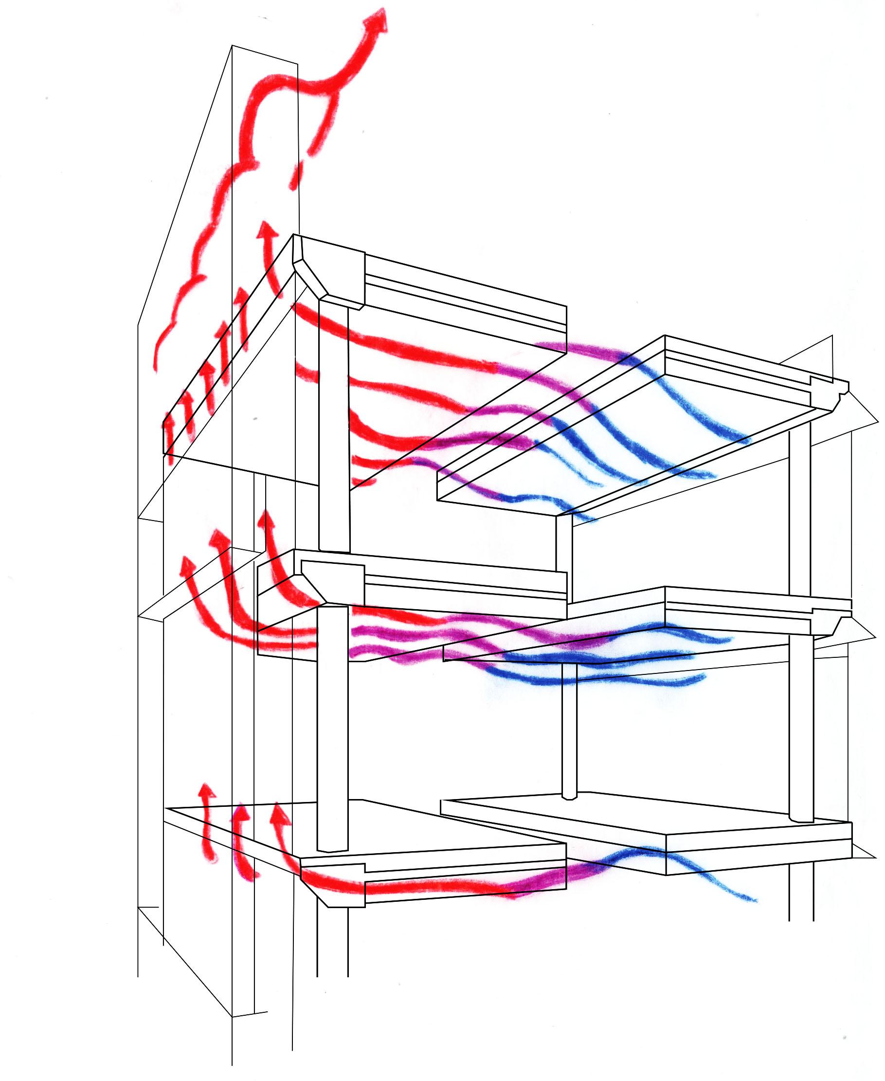Как работает общая вентиляция замкнутого пространства?